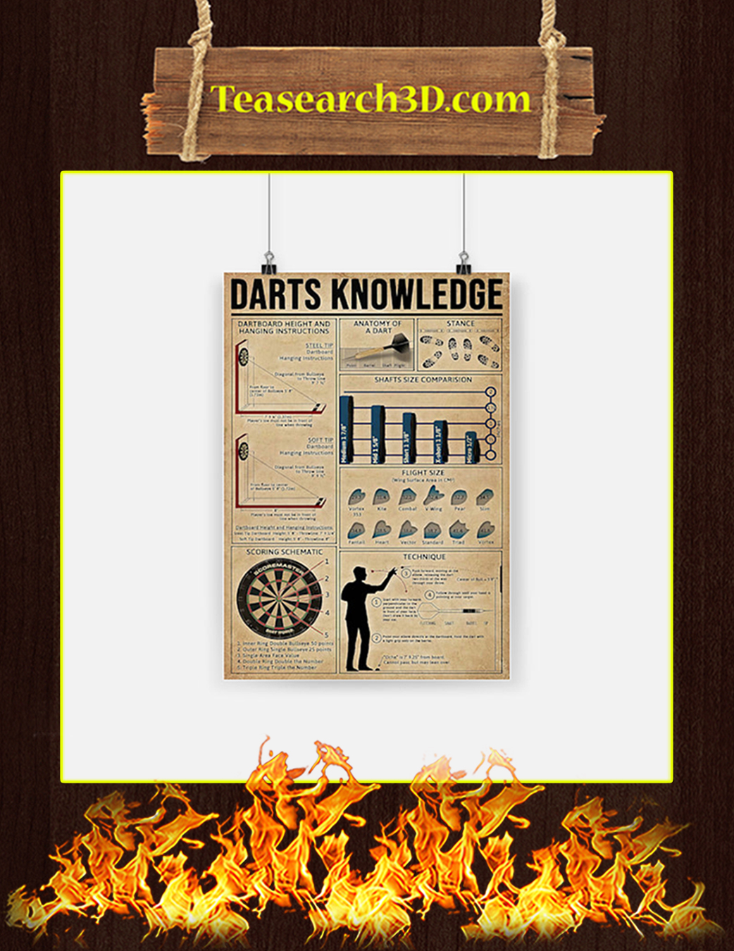 Darts Knowledge Poster - A3