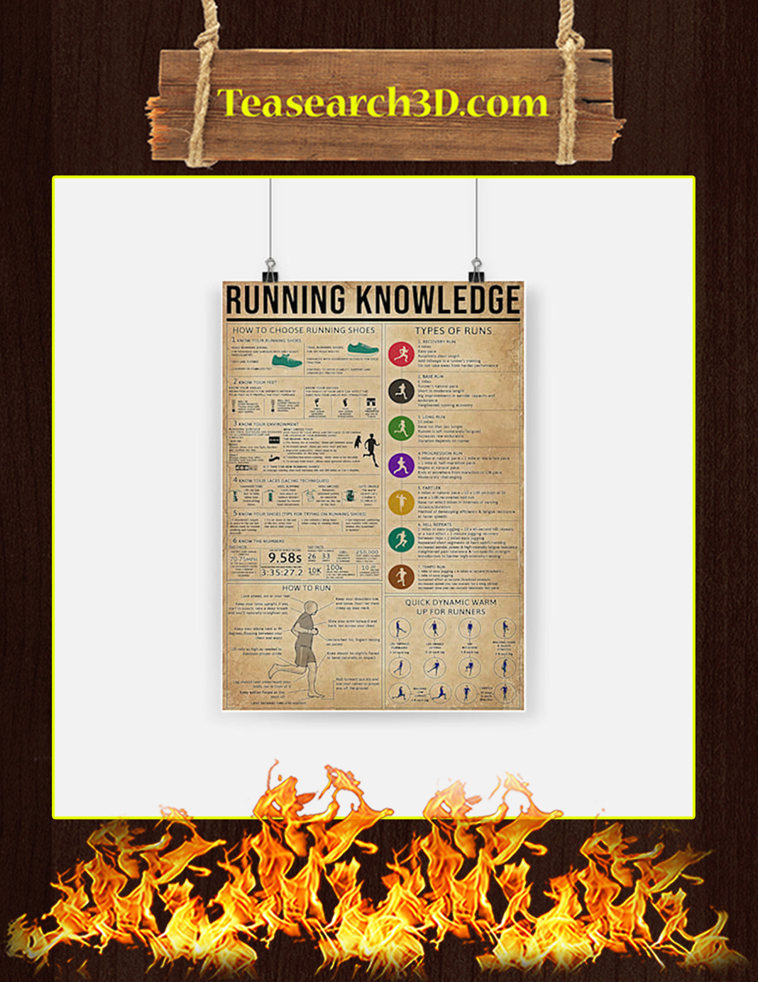 Running Knowledge Poster - A3