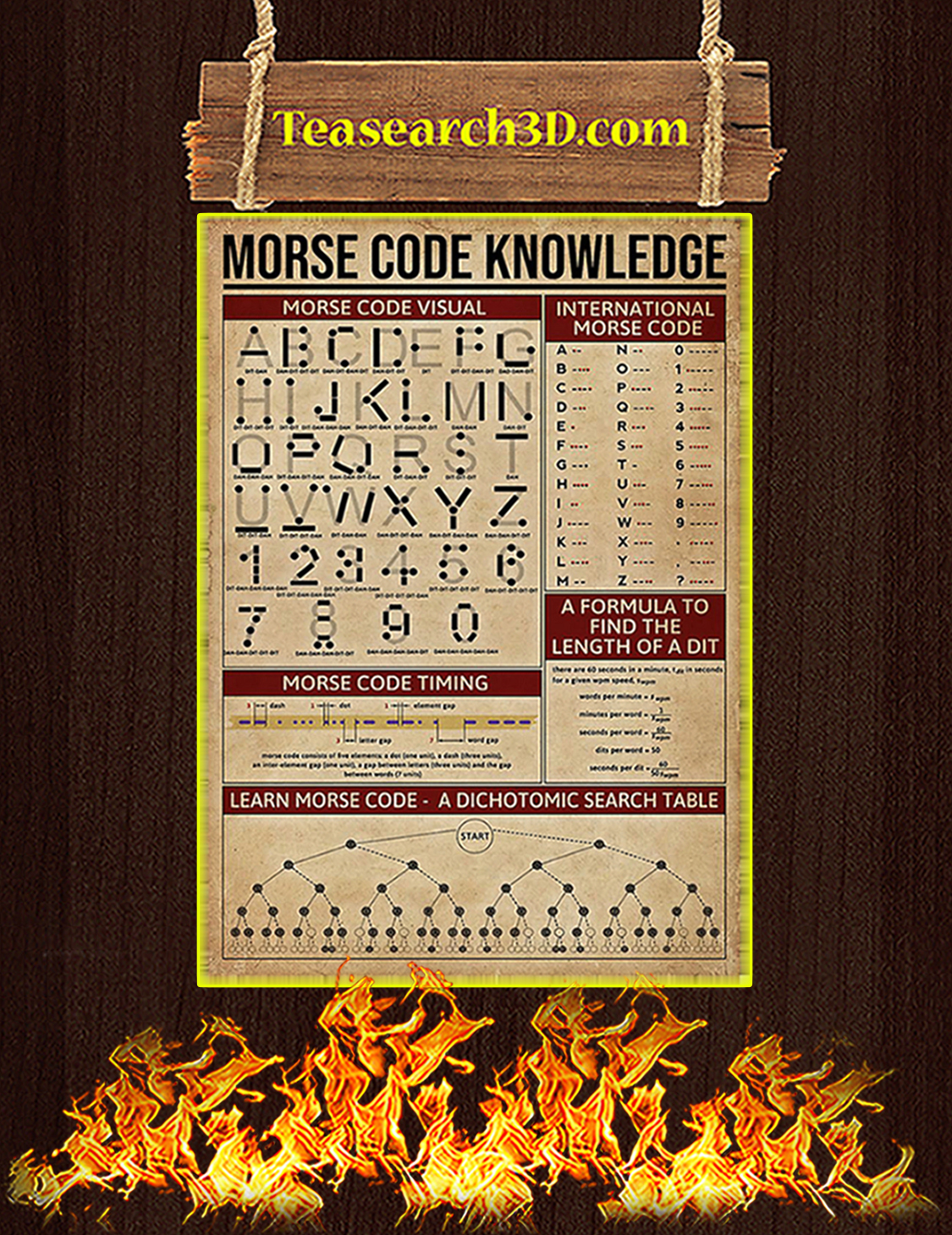 Morse Code Knowledge Poster A3