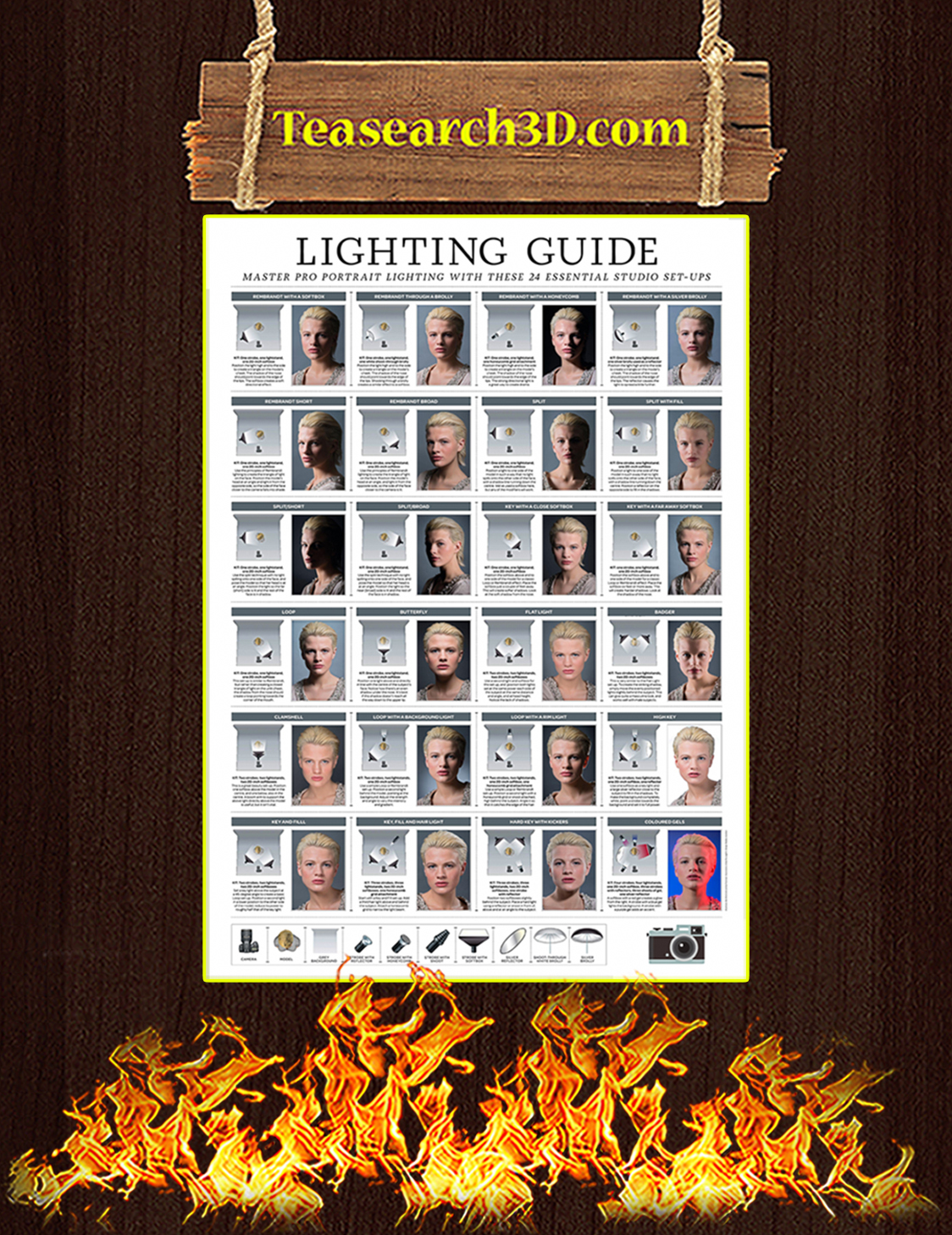 Photography Cheat Sheet Lighting Guide Poster A3