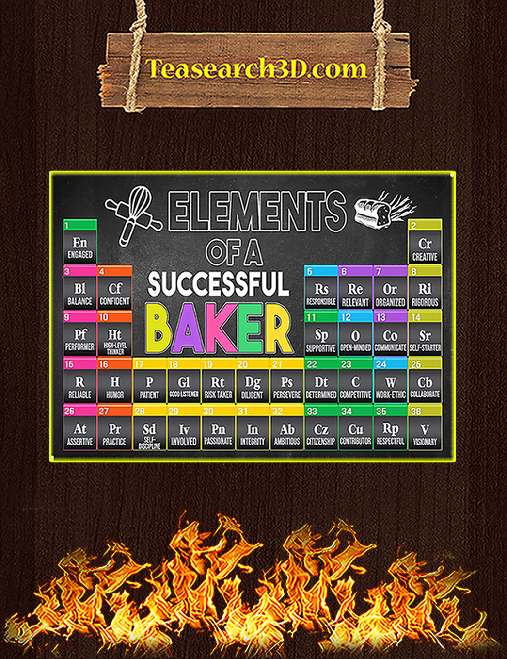Elements of a successful baker poster A1
