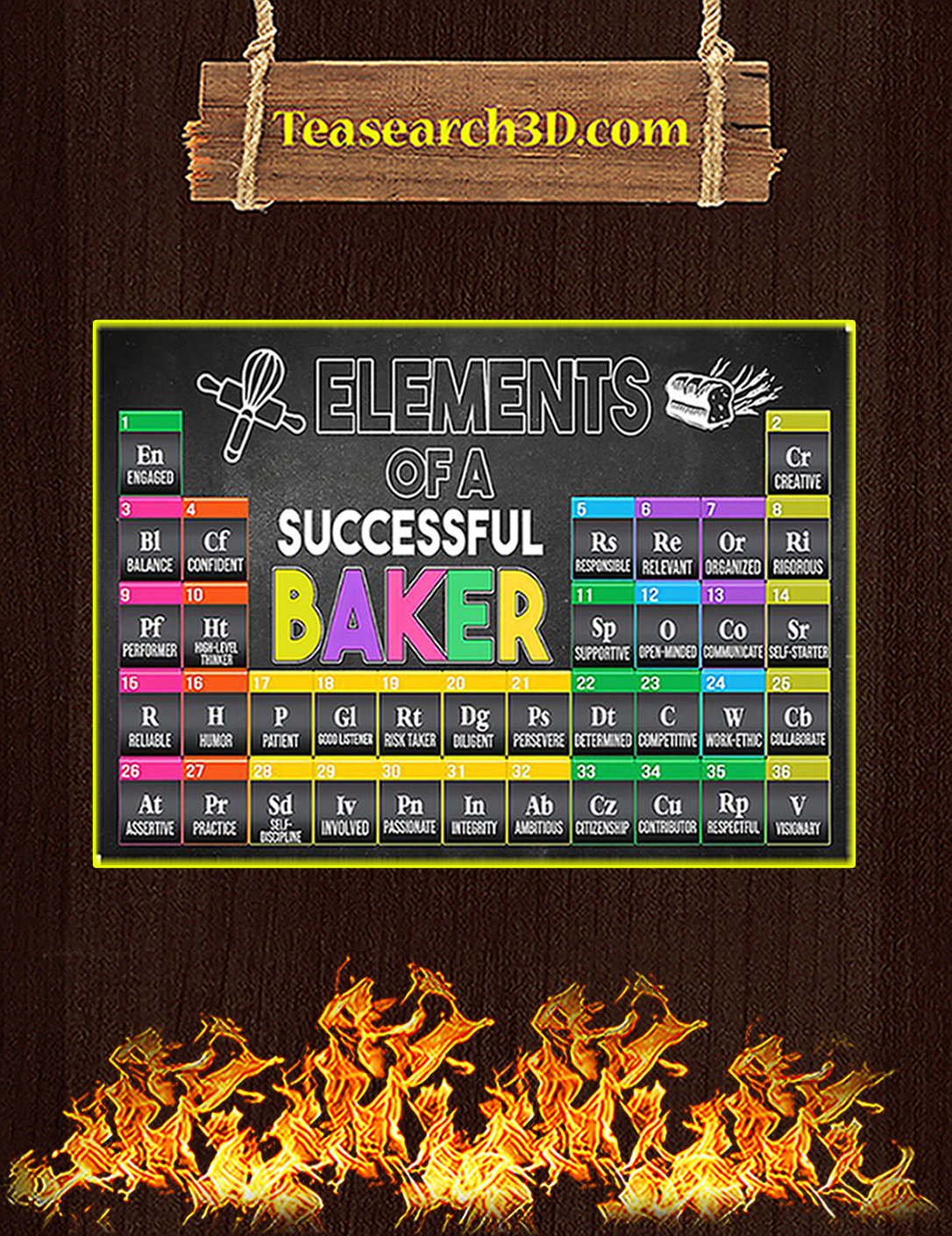 Elements of a successful baker poster A2