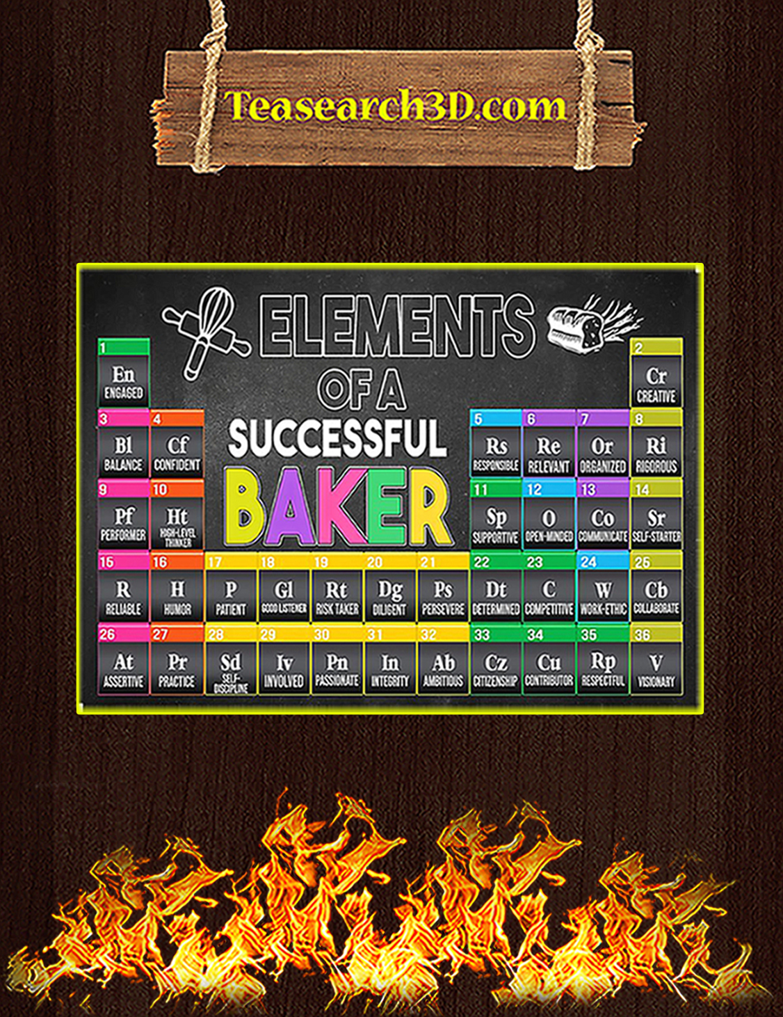 Elements of a successful baker poster A3