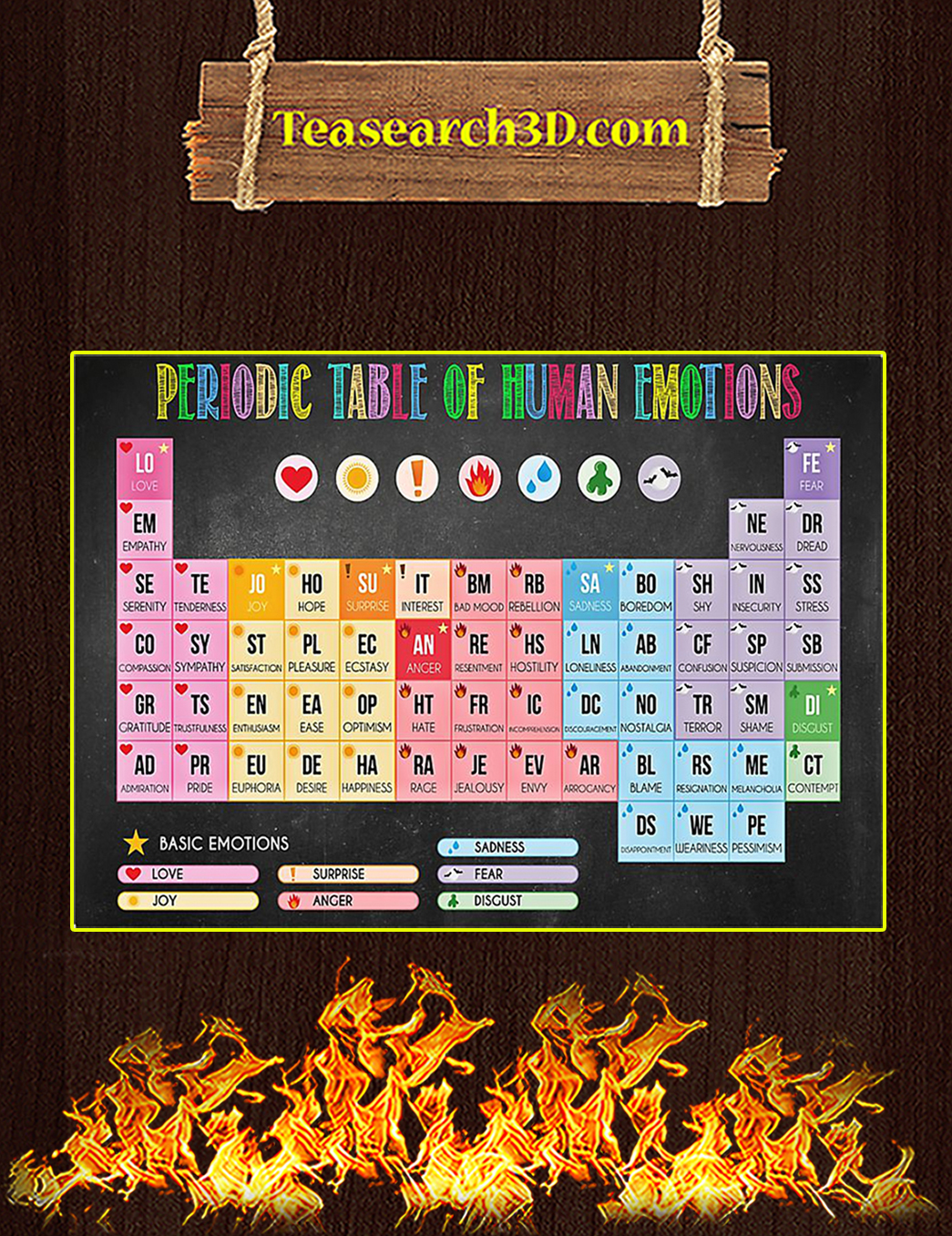 Social worker Periodic table of human emotions poster A1