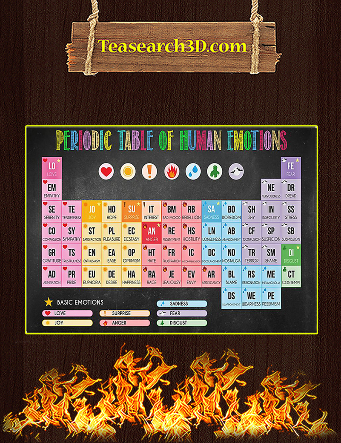Social worker Periodic table of human emotions poster A3