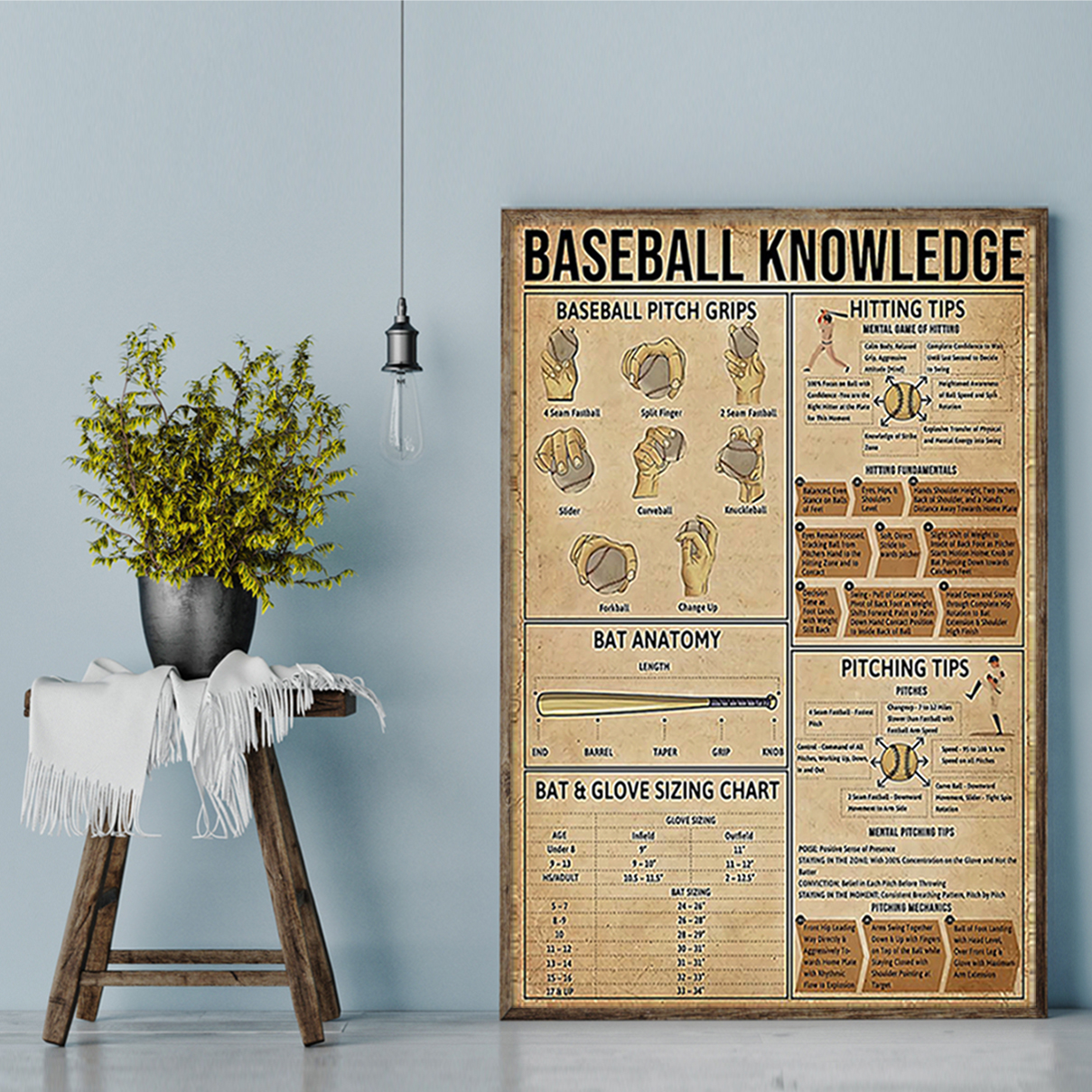Baseball knowledge poster A3