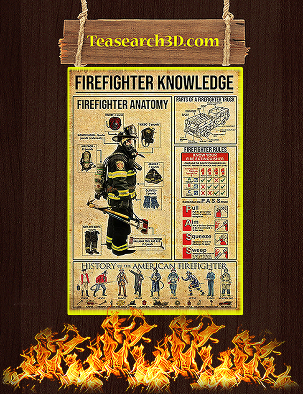 Firefighter knowledge poster A1