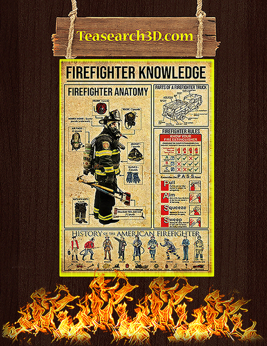 Firefighter knowledge poster A2