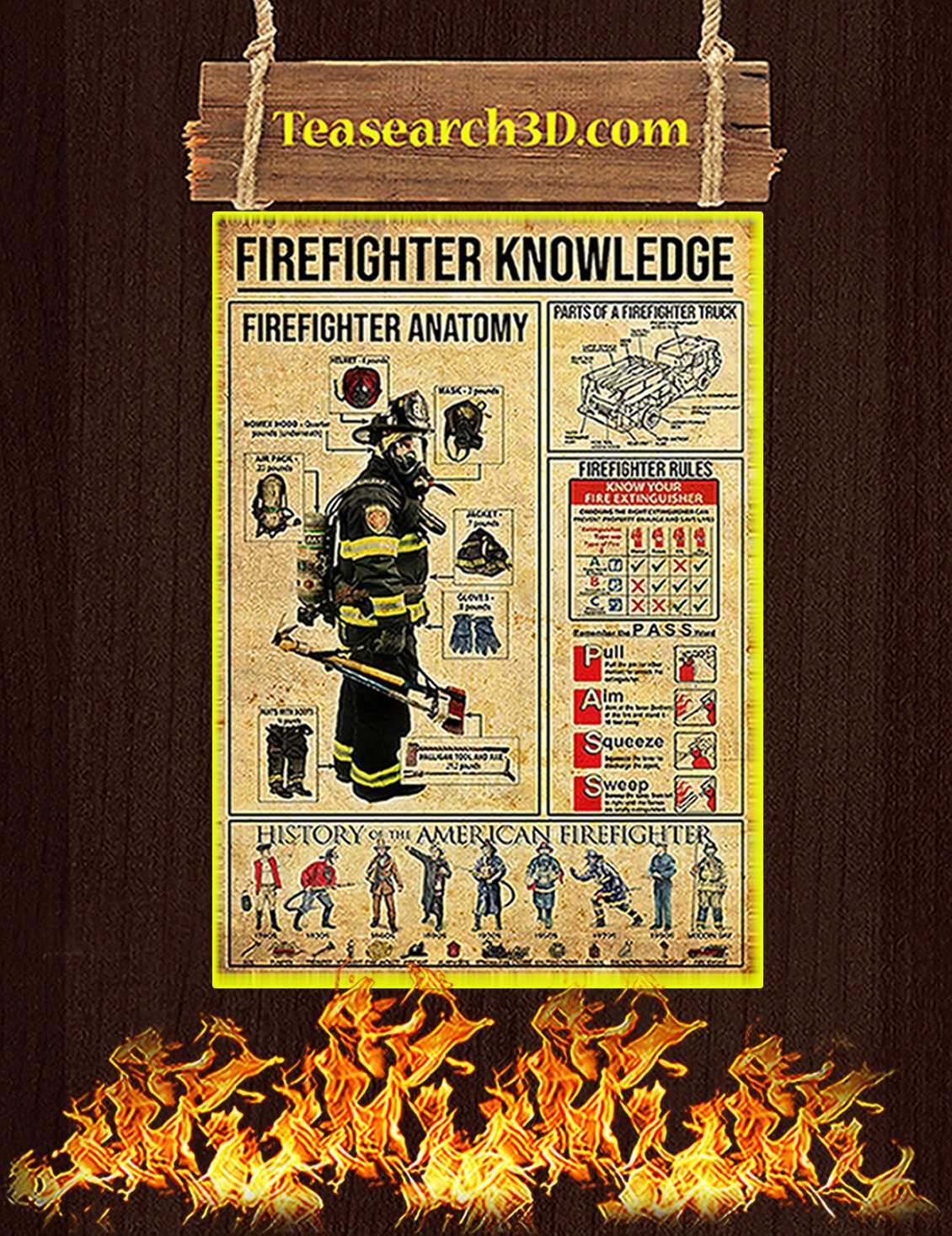 Firefighter knowledge poster A3