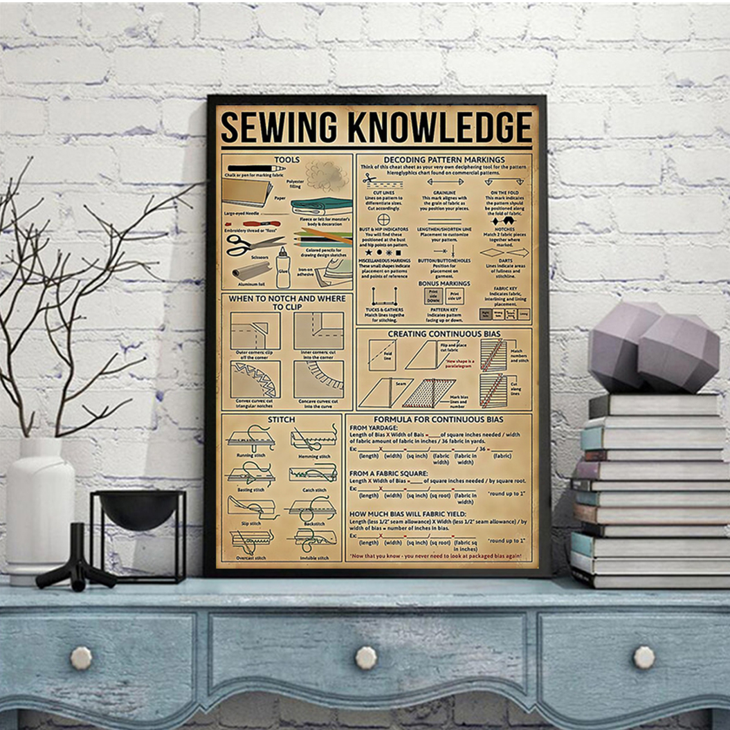 Sewing knowledge poster A1