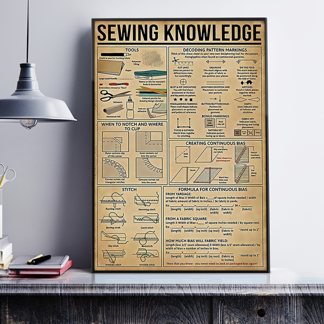 Sewing knowledge poster A2