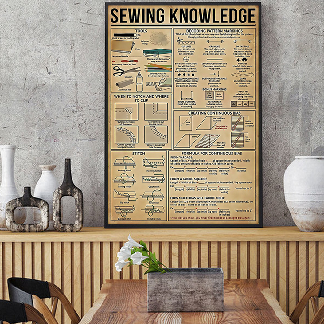 Sewing knowledge poster A3