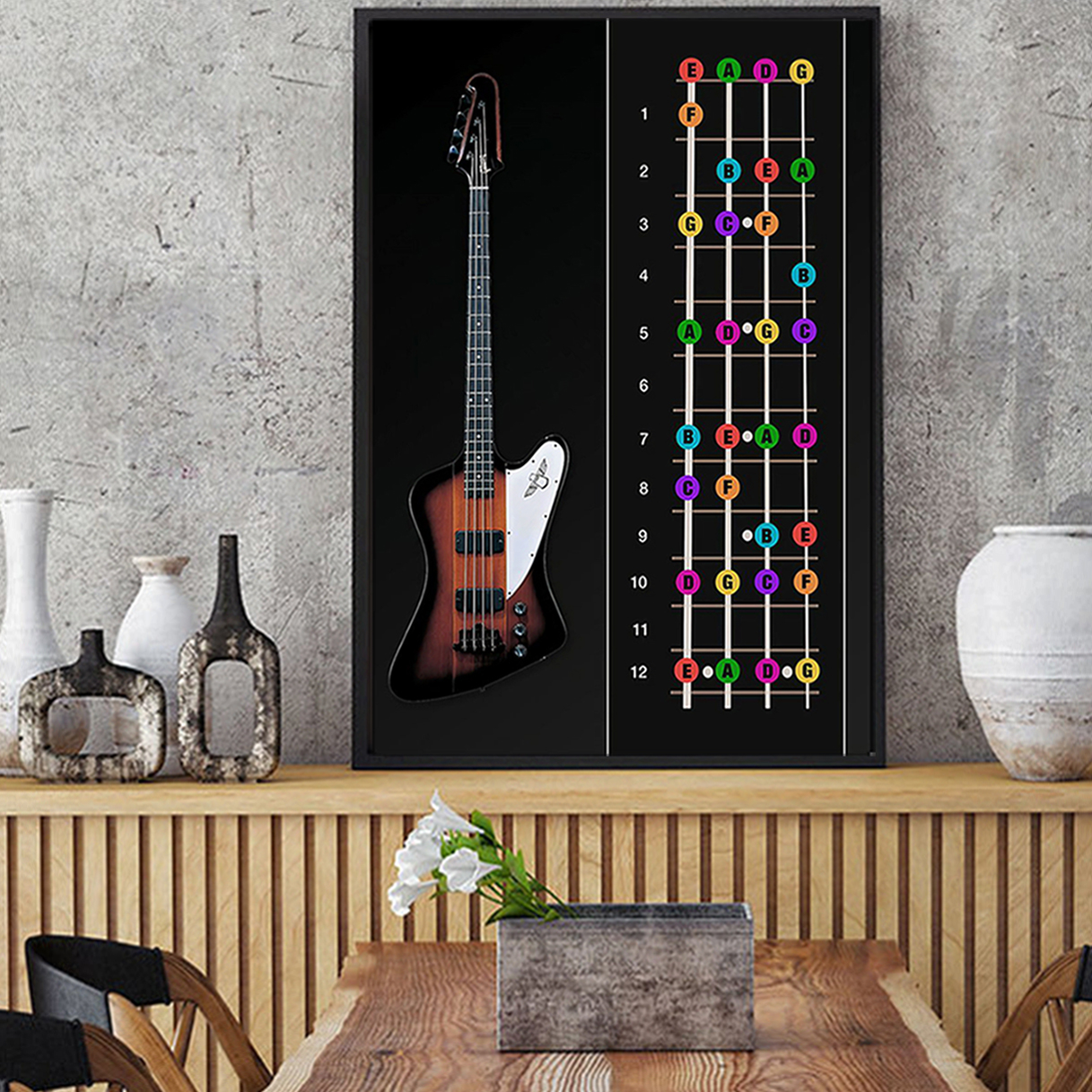 Bass guitar color notes poster A2
