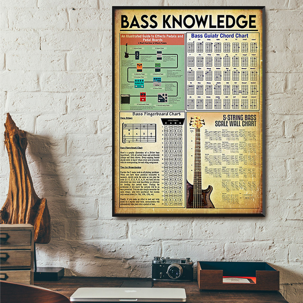 Bass guitar knowledge poster A1
