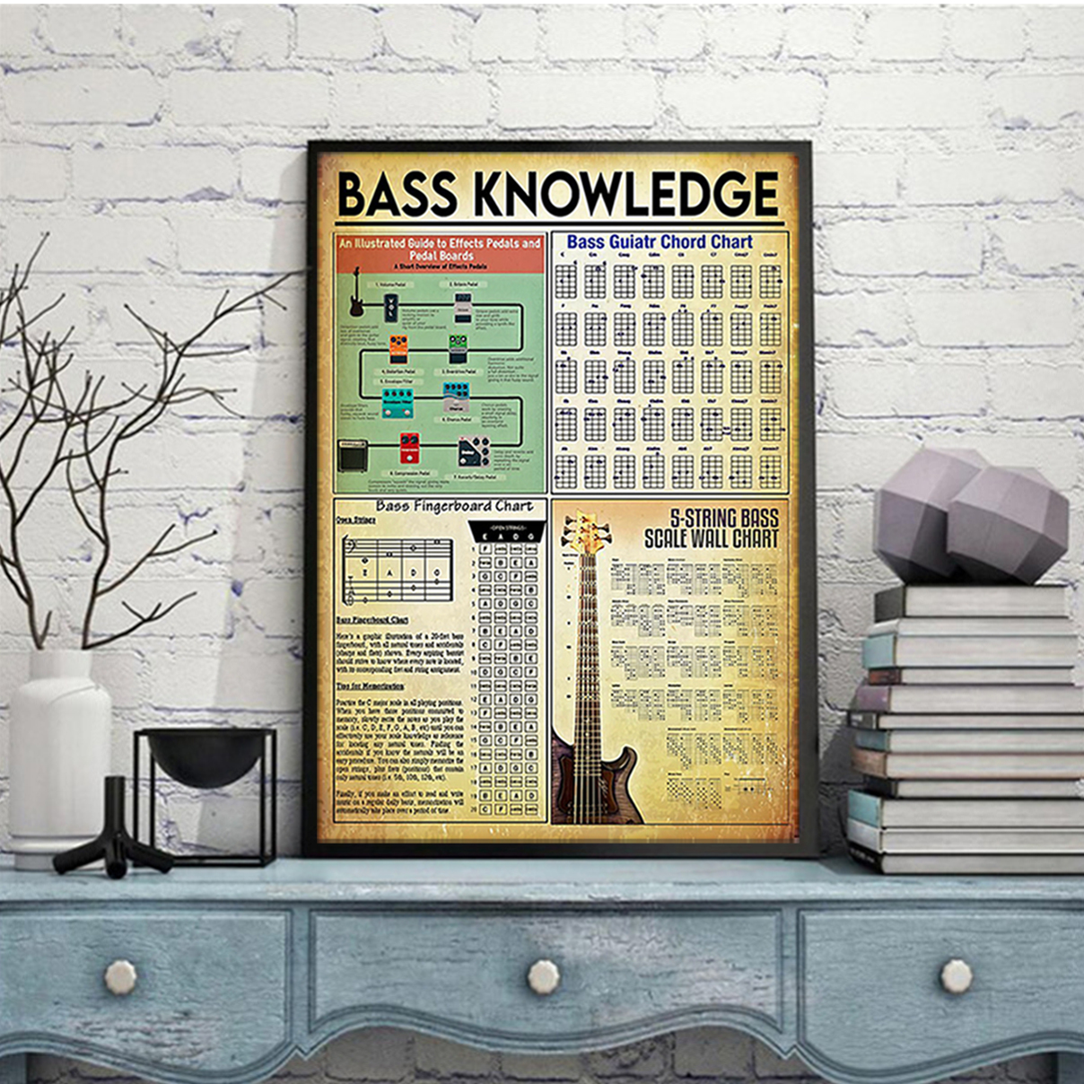 Bass guitar knowledge poster A2