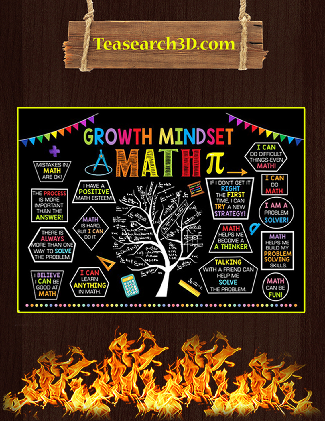 Growth Mindset math poster A3
