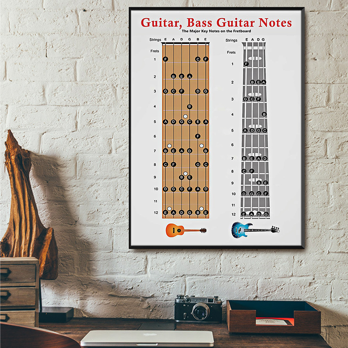 Guitar and bass guitar notes poster A1