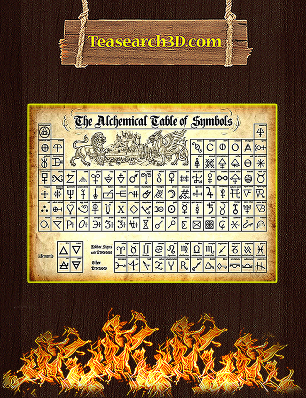 The alchemical table of symbols poster A1