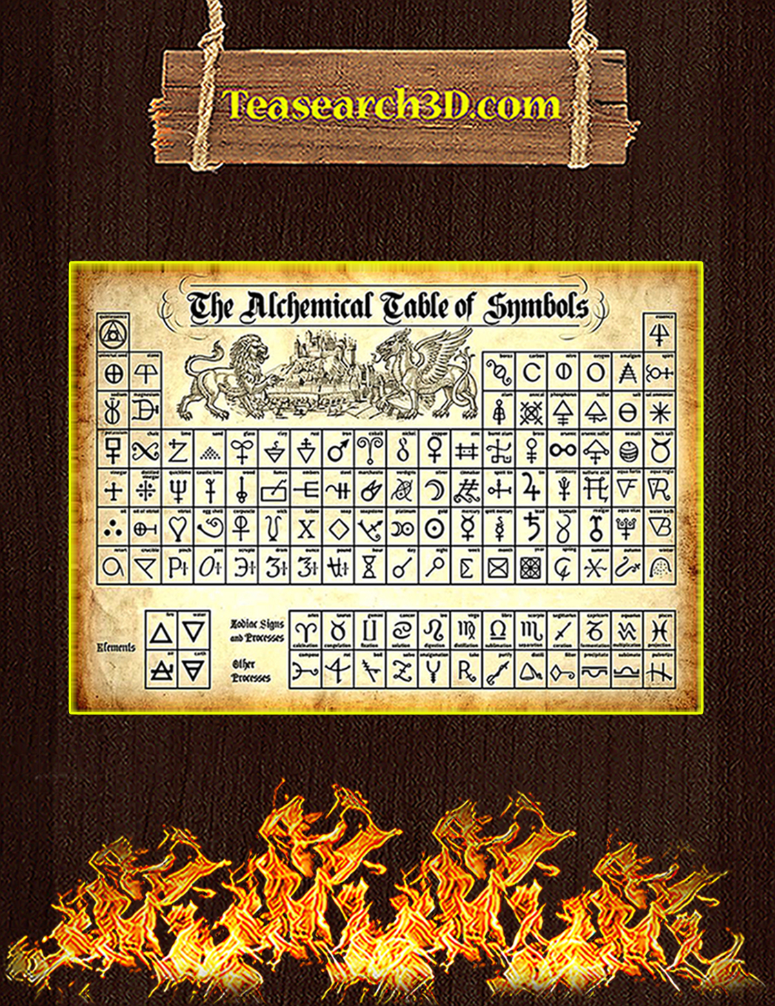The alchemical table of symbols poster A3
