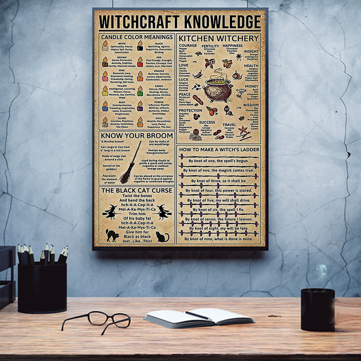 Witchcraft knowledge poster A1