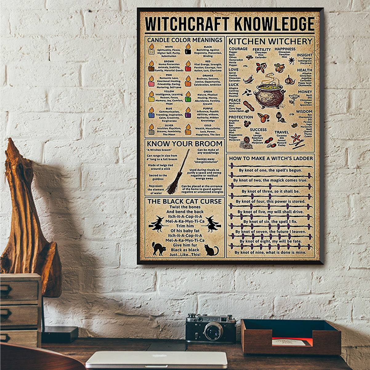 Witchcraft knowledge poster A2