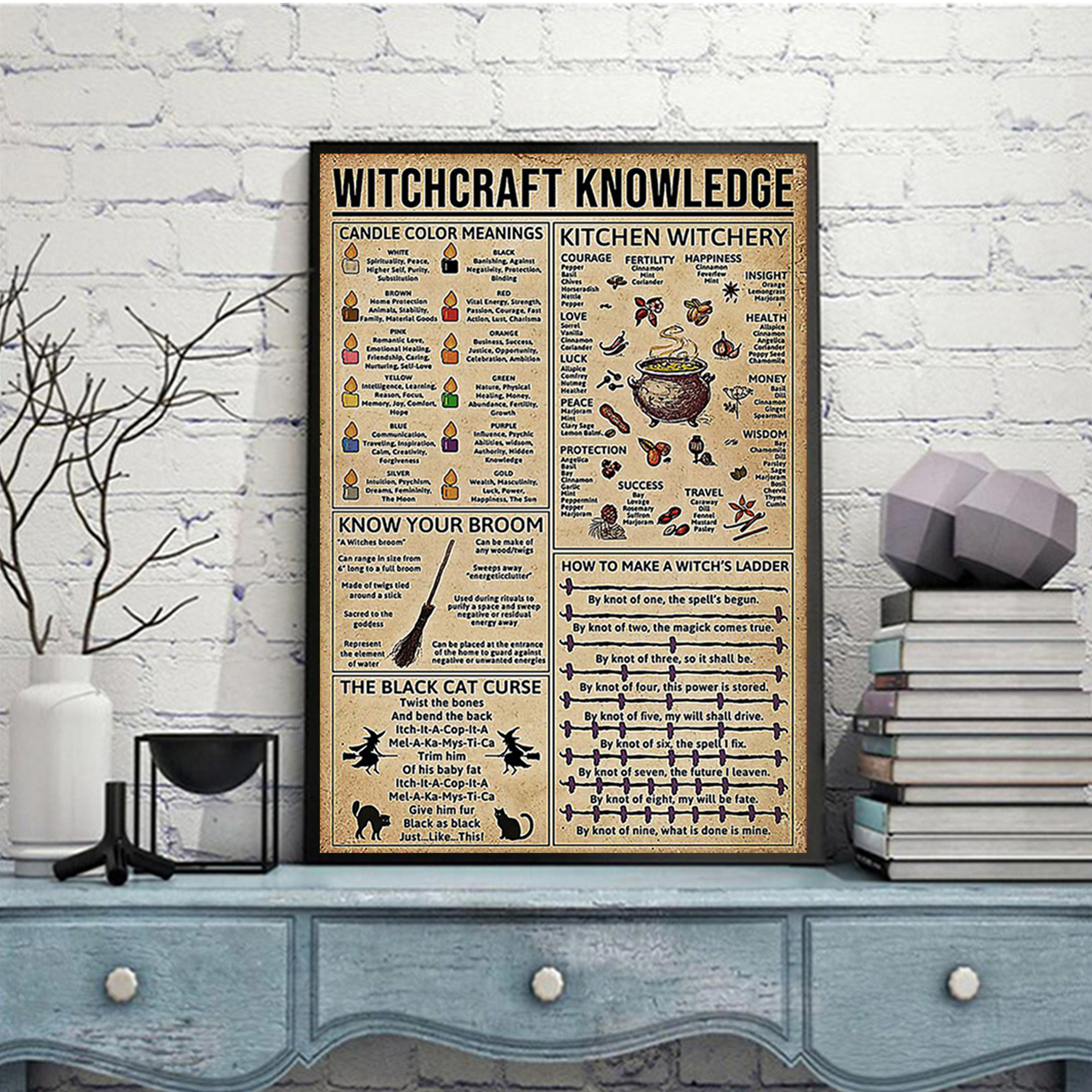 Witchcraft knowledge poster A3