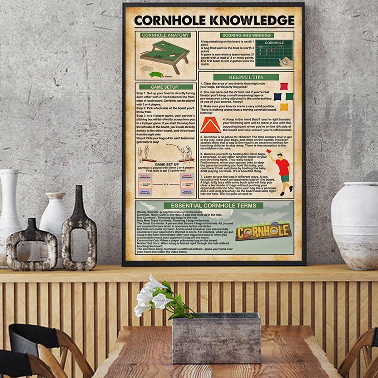 Cornhole knowledge poster A3