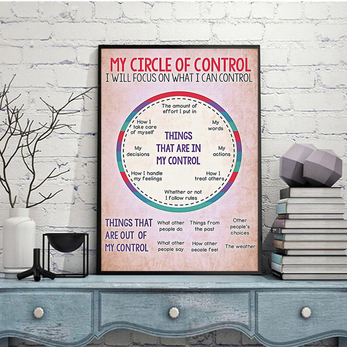 Occupational therapist my circle of control poster A1