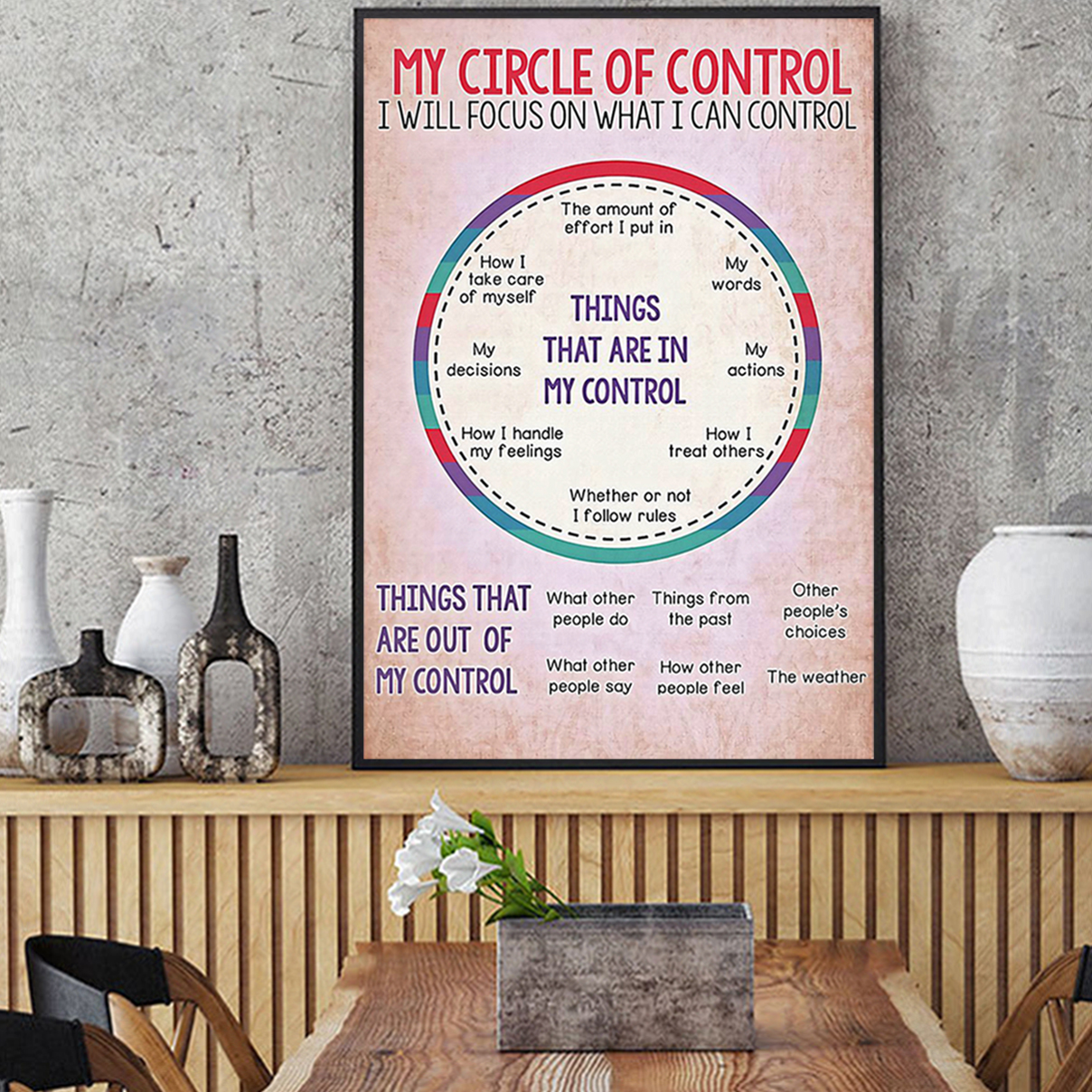 Occupational therapist my circle of control poster A2