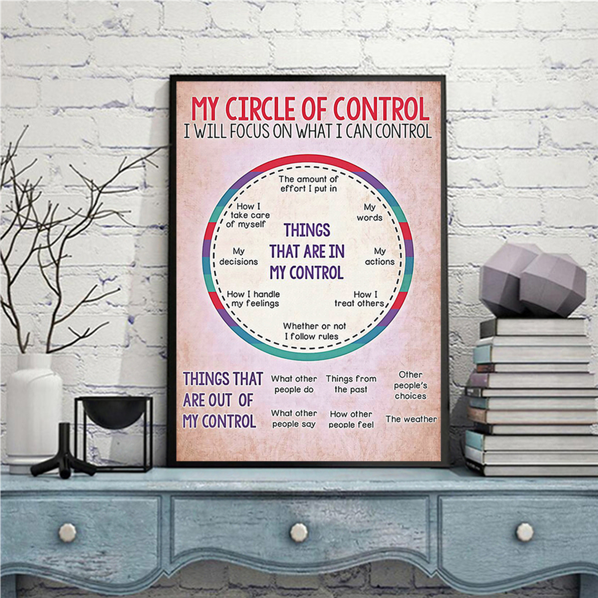 Occupational therapist my circle of control poster A3