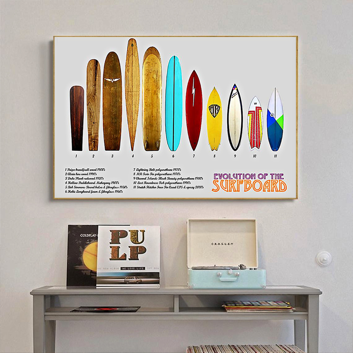 Surfing evolution of the surfboard poster A2