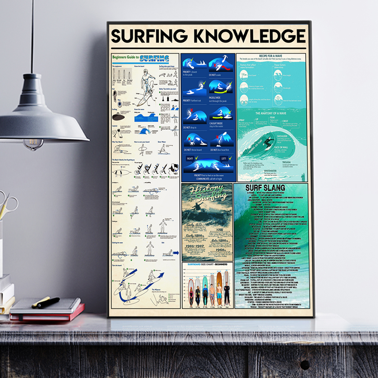 Surfing knowledge poster A1