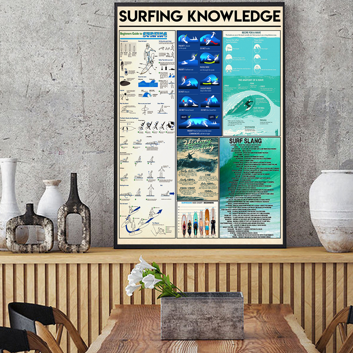 Surfing knowledge poster A2