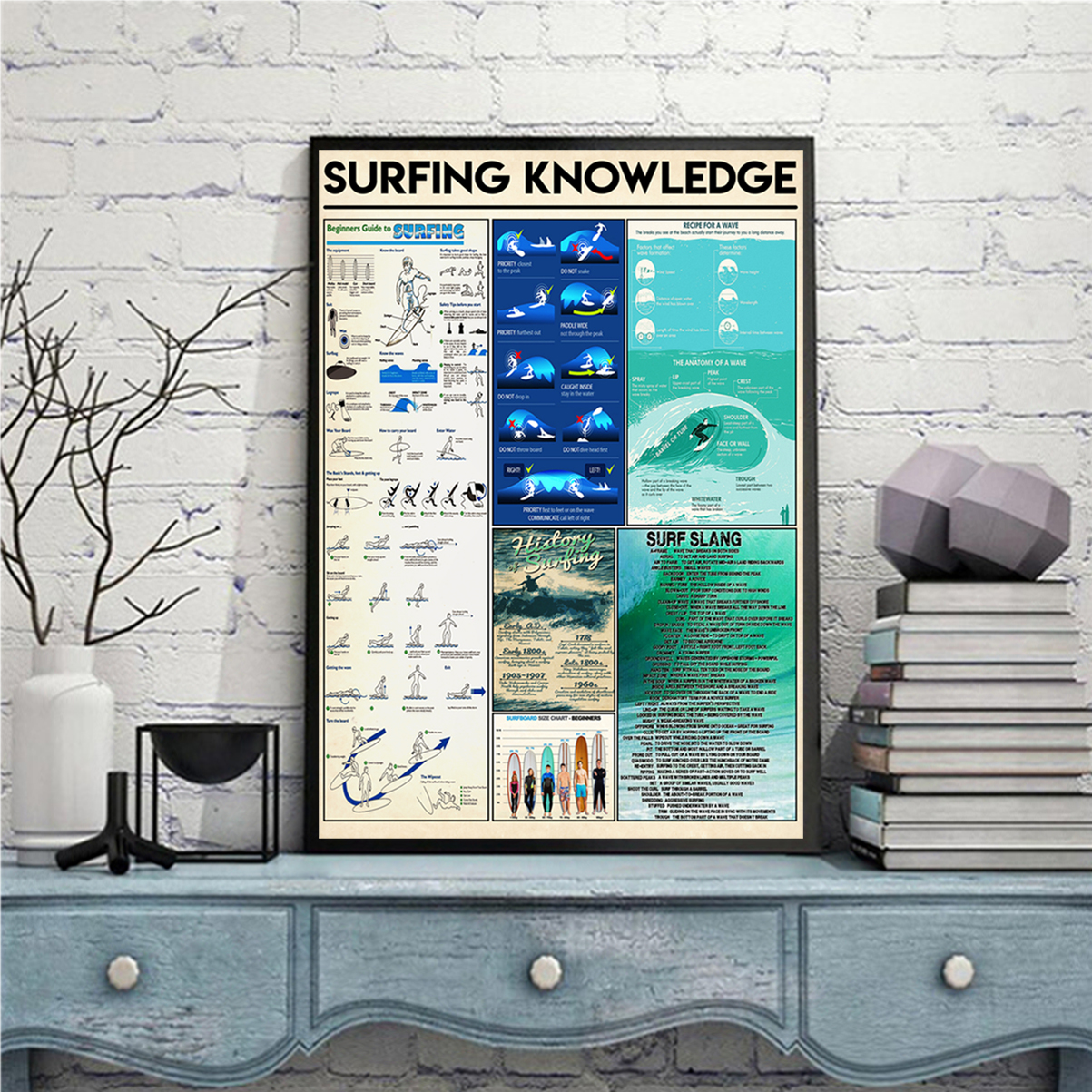 Surfing knowledge poster A3