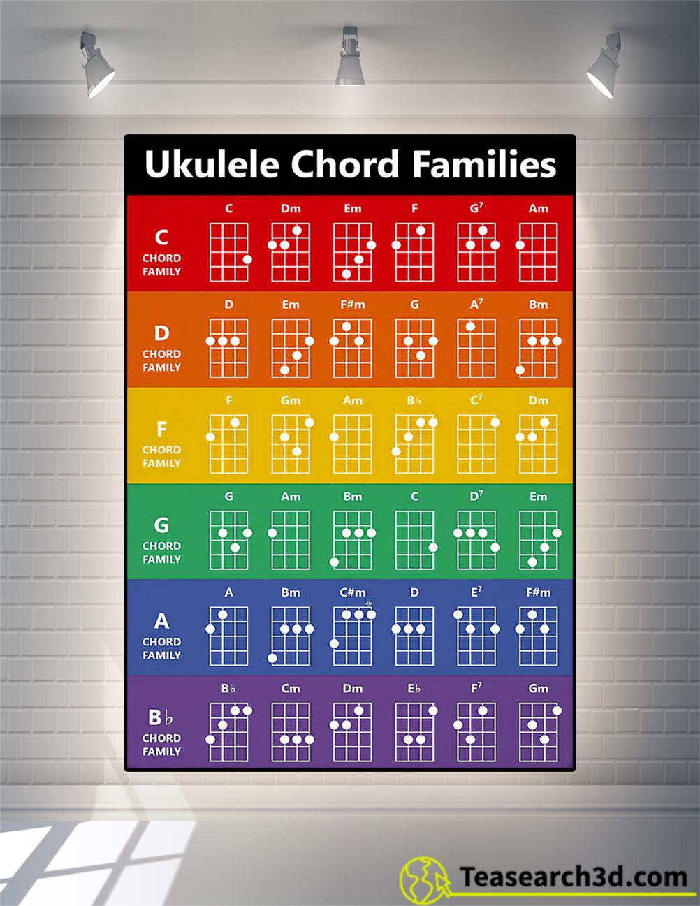 Ukulele chord families poster