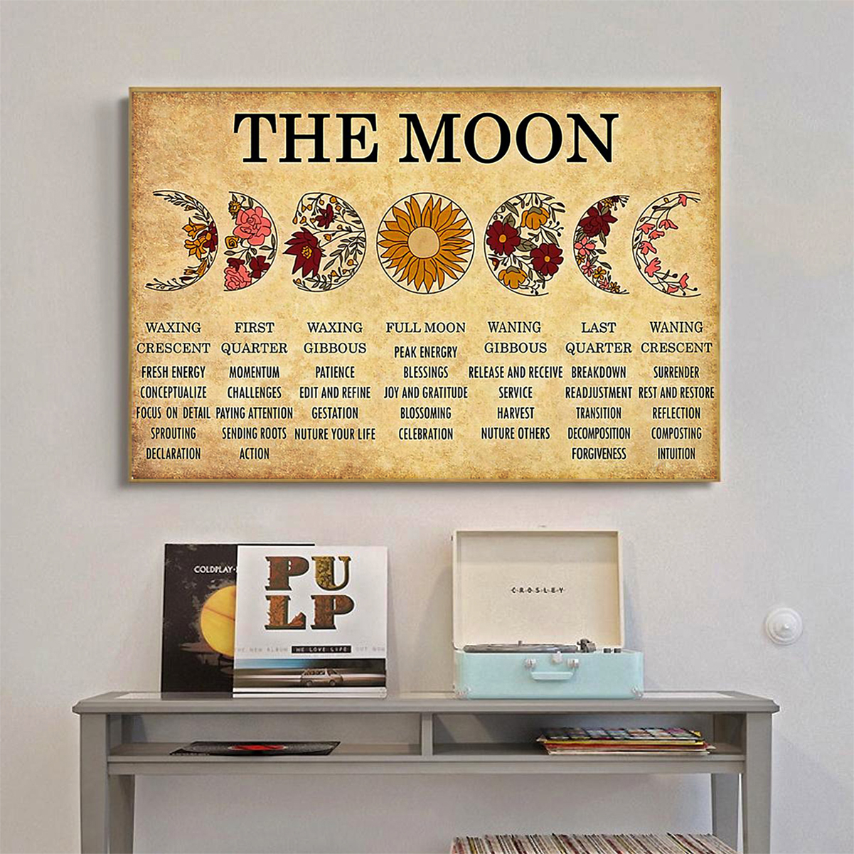 The moon waxing crescent first quarter poster A1