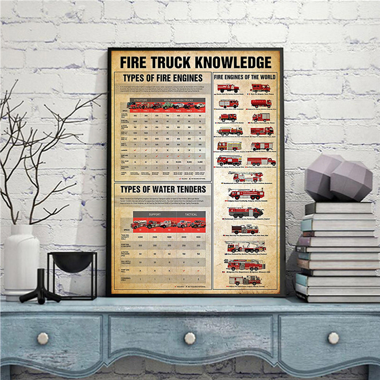 Firefighter fire truck knowledge poster A1