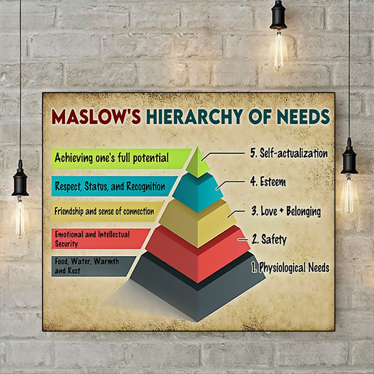 Social worker maslow's hierarchy of needs poster A3