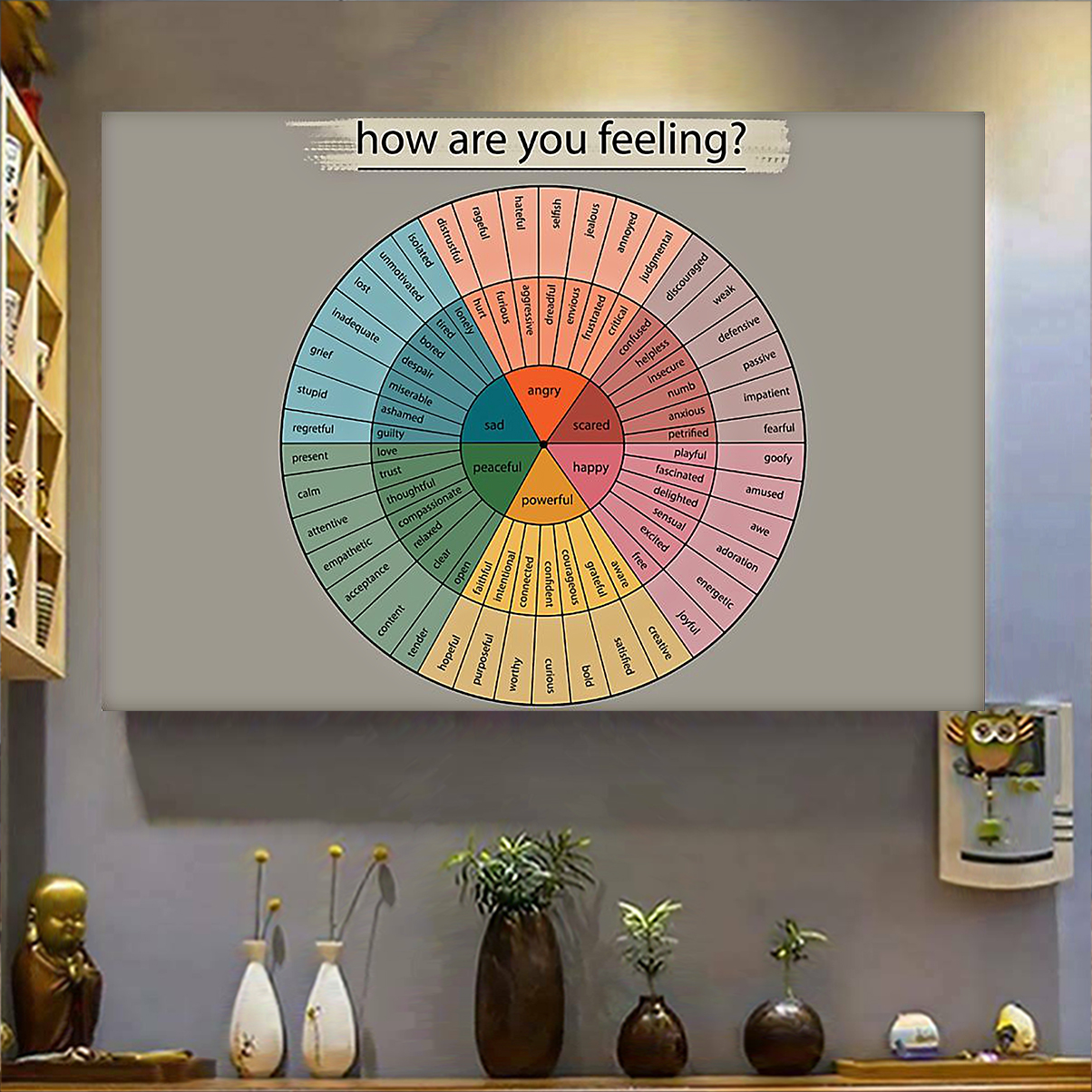 Social Worker how are you feeling poster A3