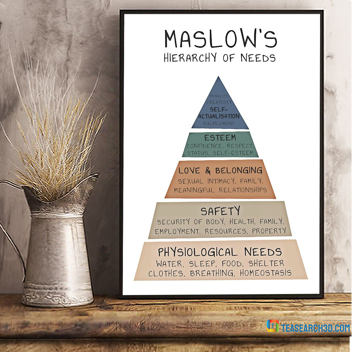 Social worker maslow's hierarchy of need vertical poster A2