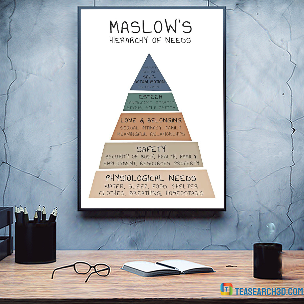 Social worker maslow's hierarchy of need vertical poster A3