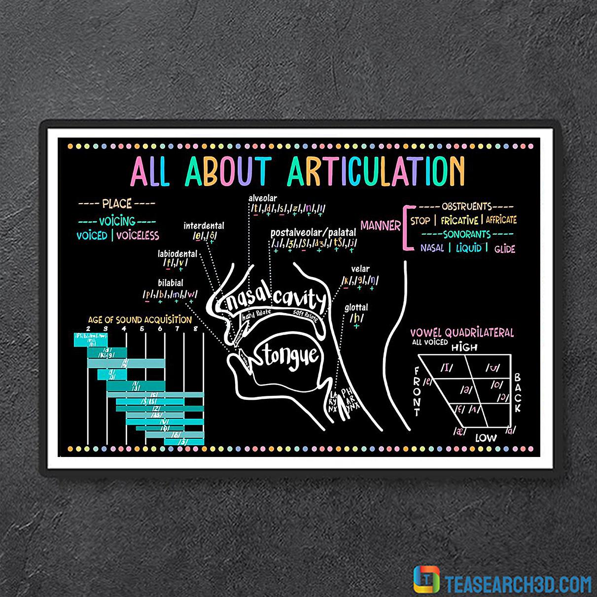 Speech language pathologist all about articulation poster A2