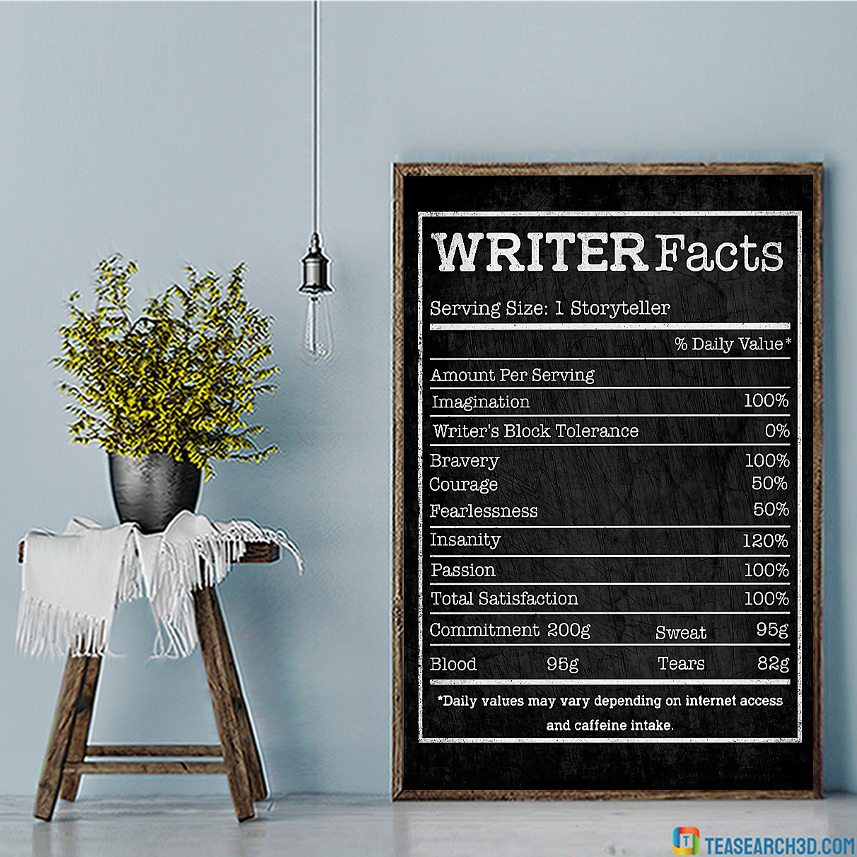 Writer facts serving size 1 storryteller poster A3