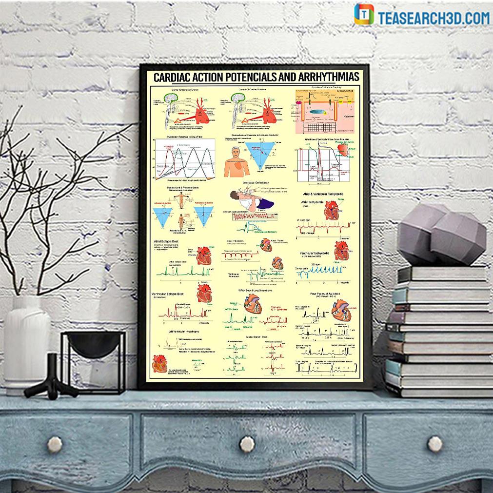Cardiac action potencials and arrhythmias cardiologist poster