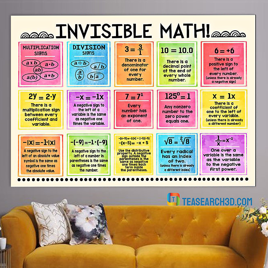 Invisible math horizontal poster A1