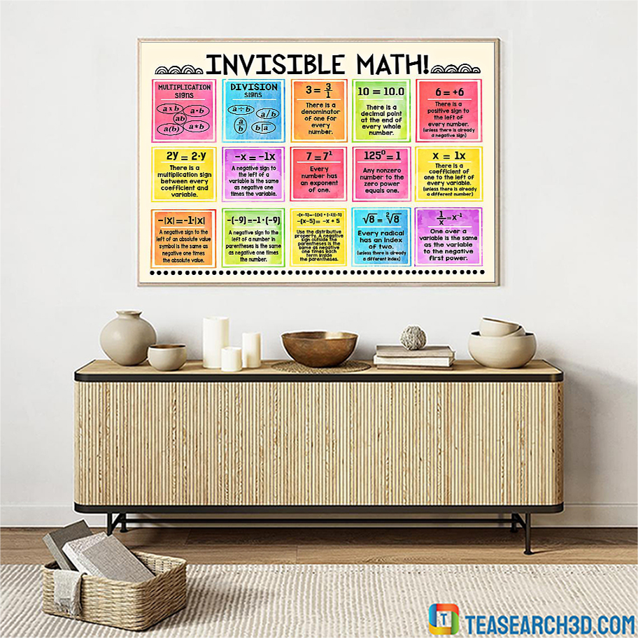 Invisible math horizontal poster A3