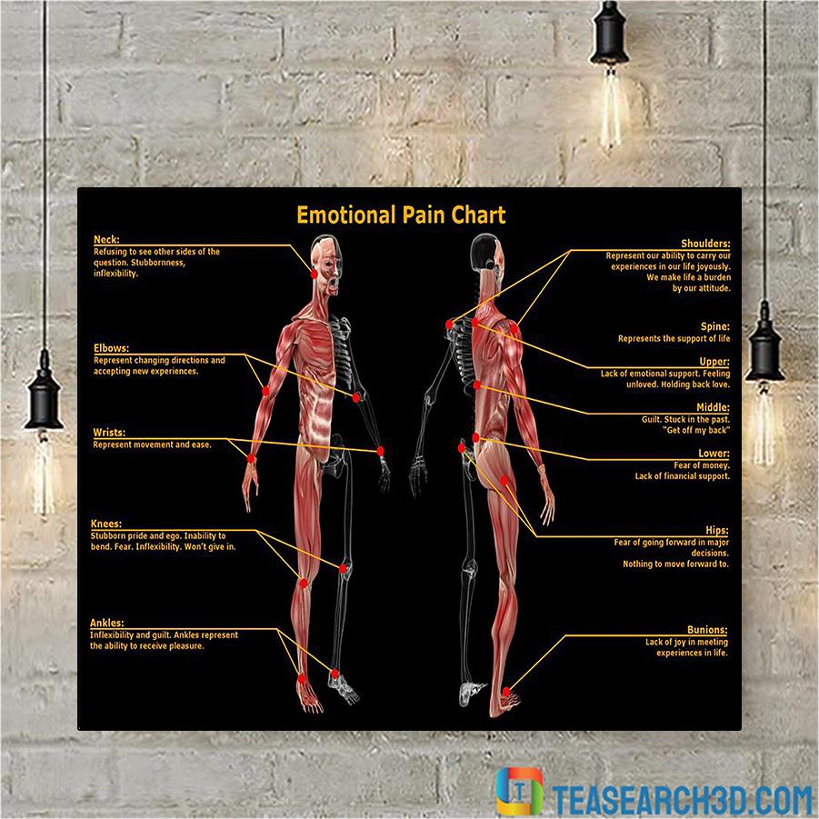 Massage therapist emotional pain chart poster A1