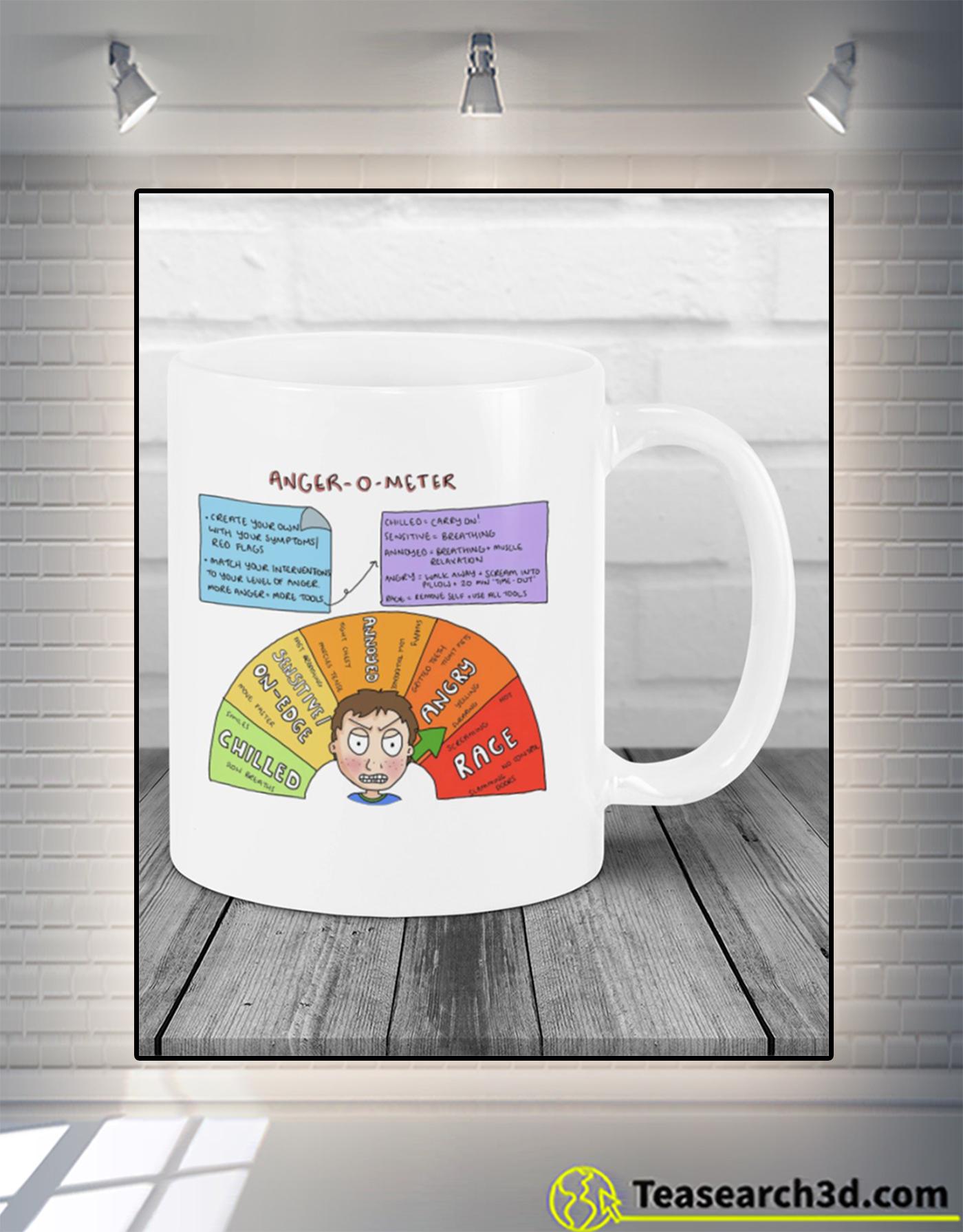 Anger-o-mter mug 2