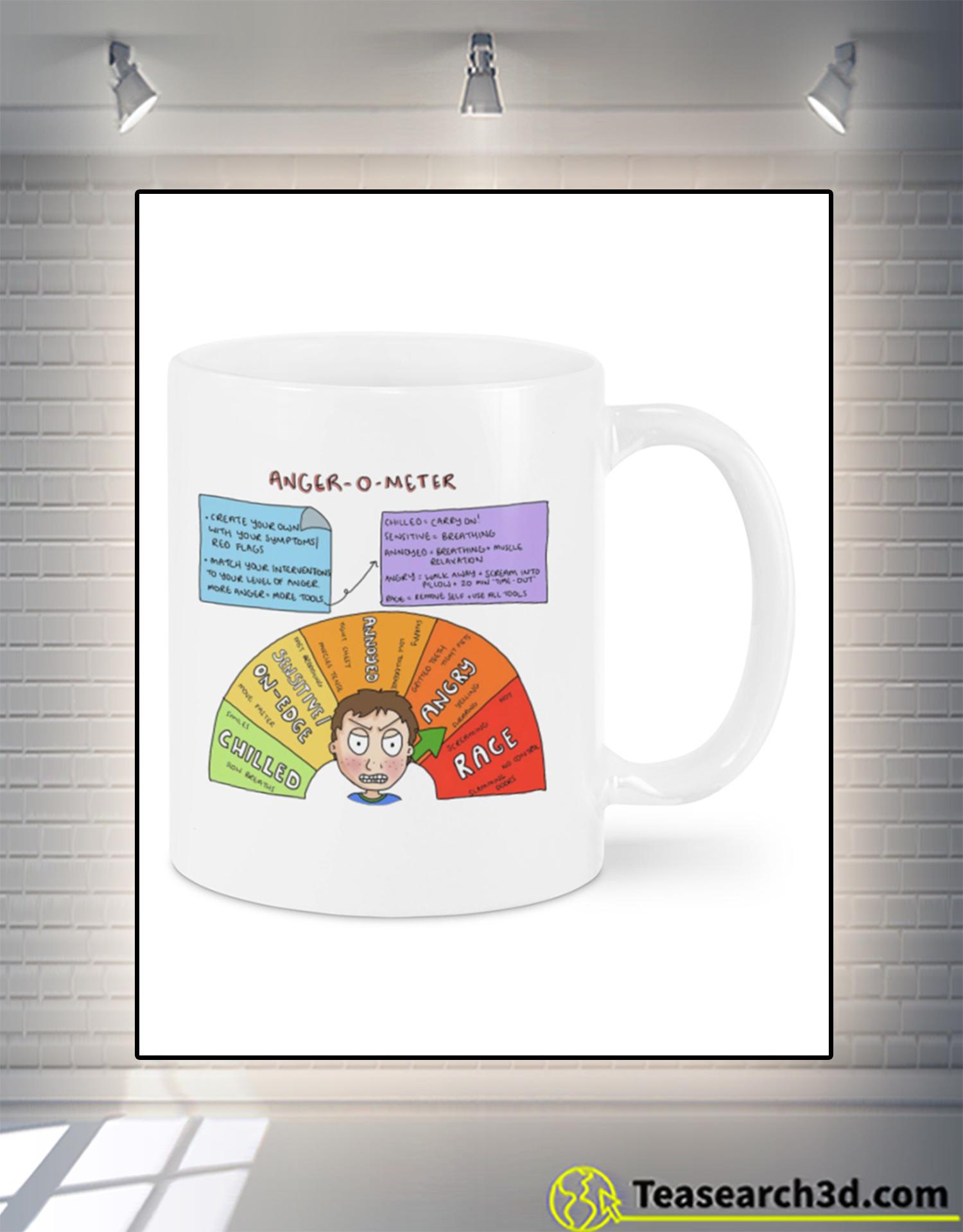 Anger-o-mter mug