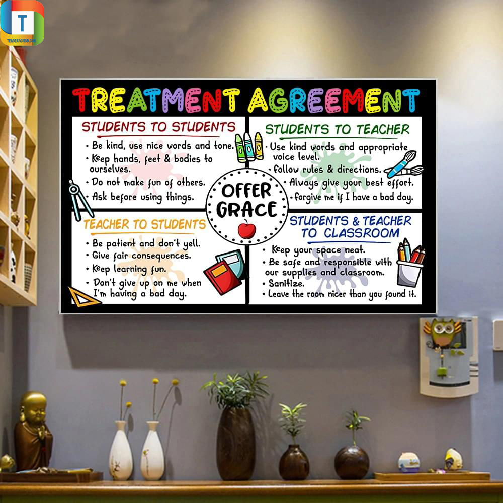 Treatment agreement students to students poster